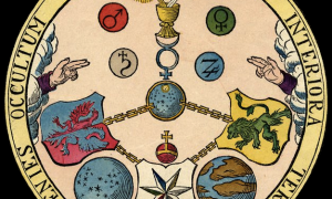 vitriol rosicrucian inner earth symbol
